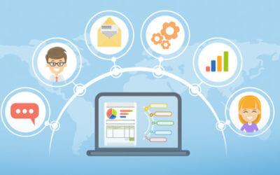 Beneficios de un CRM online: novedades CronoVenta